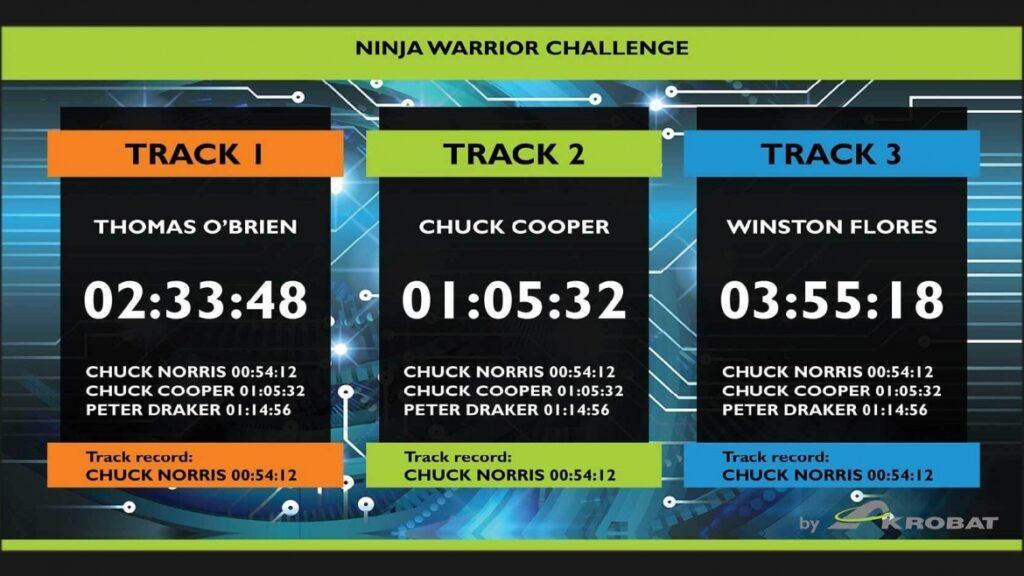 circuitos ninja temporizador